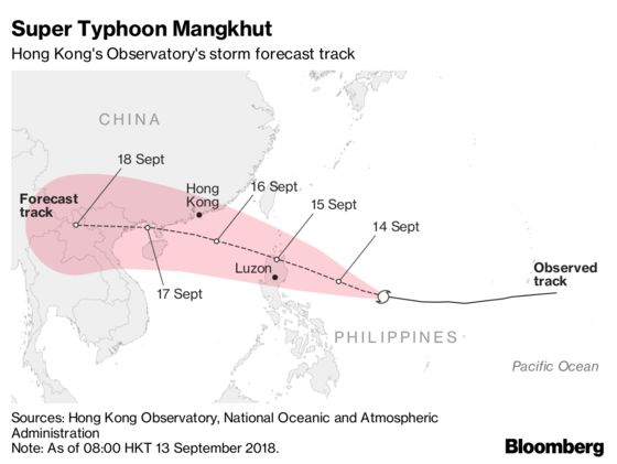 Super Typhoon Prompts Philippine Evacuations, Hong Kong Braces