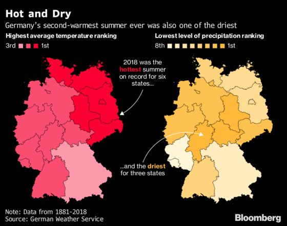 Climate Change Hits Germany, andWinemakers Couldn't Be Happier