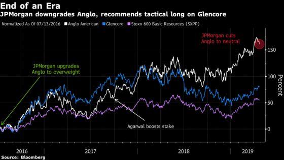 JPMorgan Ends a Three-Year Bullish Call on Anglo American Shares