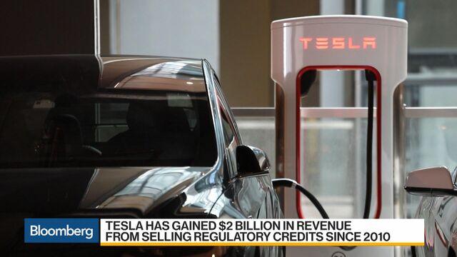 GM and Fiat Chrysler Unmasked as Tesla's Secret Source of Cash