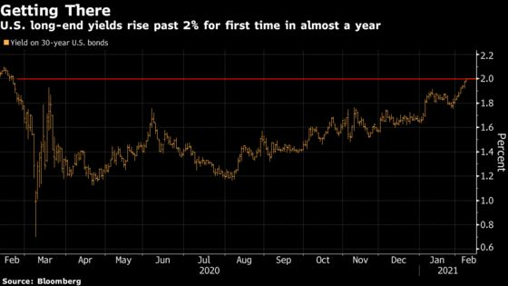 Treasury Long Bond Reaches 2% Milestone as Global Yields Awaken