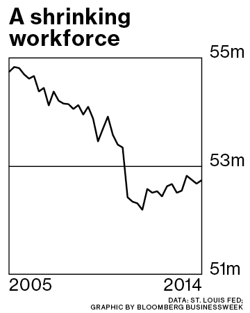 Germany's working-age population.