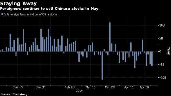 Foreigners Can Soon Own More China Stocks. But No One Wants Them