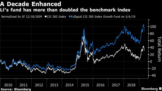 Quant 'Goddess'Says Global Fund Giants Can't Beat Her in China