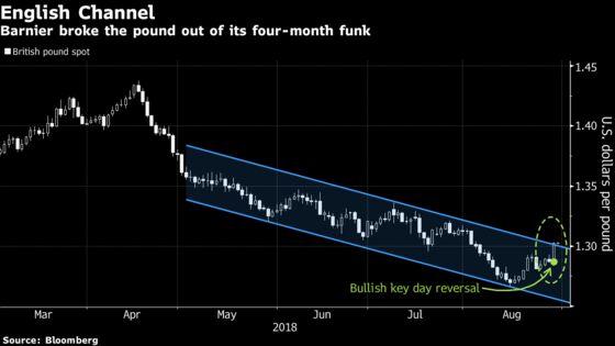European Shares Fall Back as Focus Shifts to Brexit Talks Again