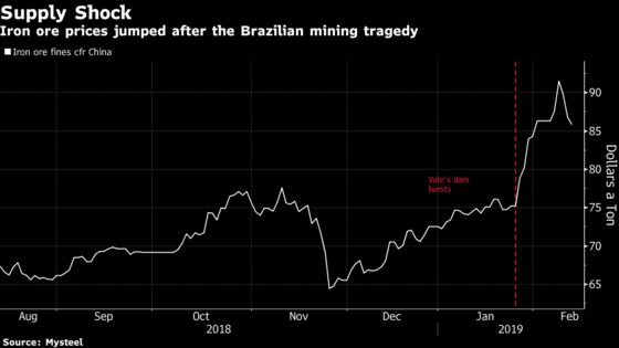 China Won't Come to the Rescue in Global Iron Ore Supply Crisis