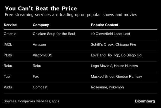 Free Streaming Services Rescue Cash-Strapped Couch Potatoes