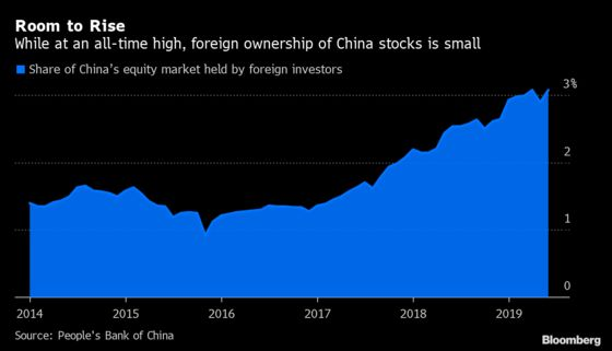 Trade War Hasn't Stopped Wall Street's $9 Billion China Rush