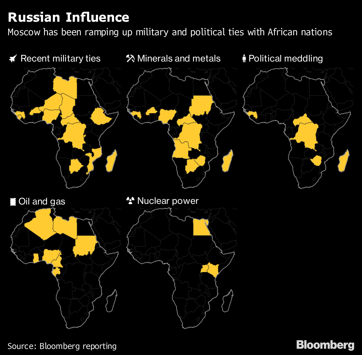 Putin `Chef' Yevgeny Prigozhin Is Now Meddling in Africa - Bloomberg