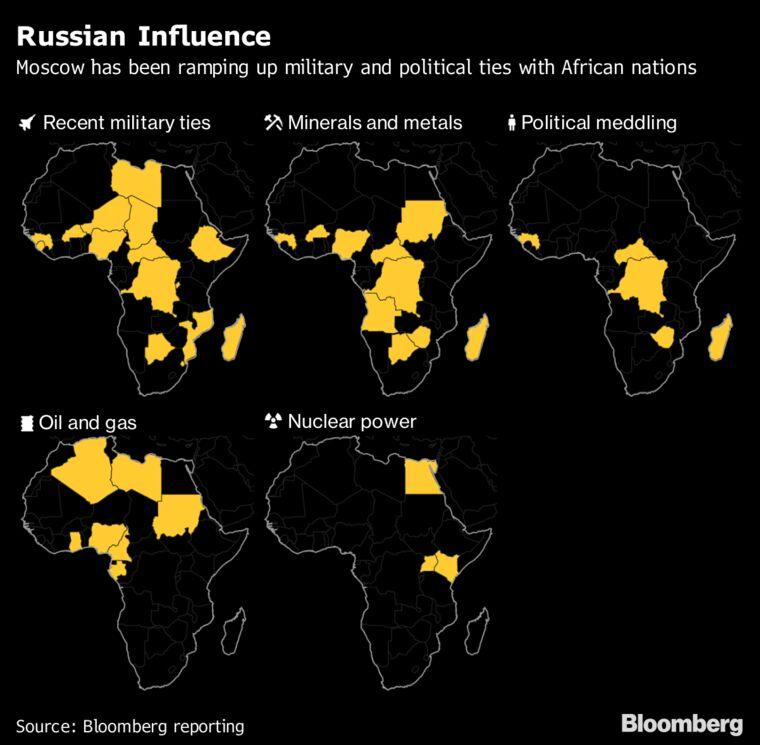 Запад обеспокоен ростом влияния России в Африке