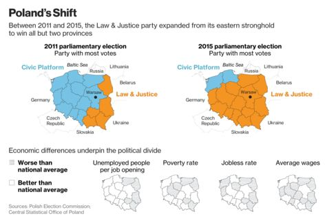 Between 2011 and 2015, the Law & Justice party expanded from its eastern stronghold to win all but two provinces