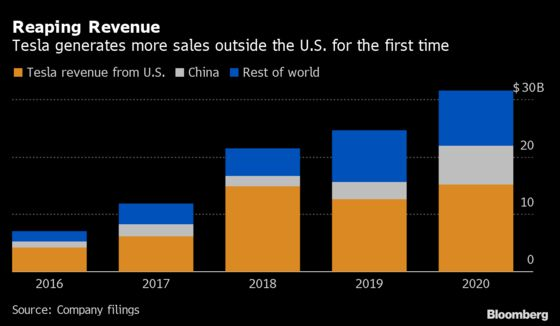 Tesla Shows Deference to China After Years of Defiance in U.S.