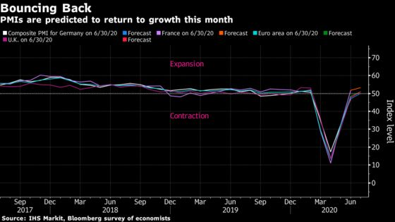 Fiscal Cliffs Threaten Fragile U.S. Recovery: Economy Week Ahead