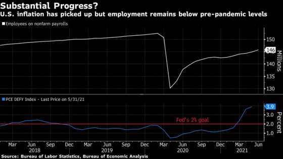 Fed Minutes of June FOMC Under Scrutiny for Taper-Timing Hints