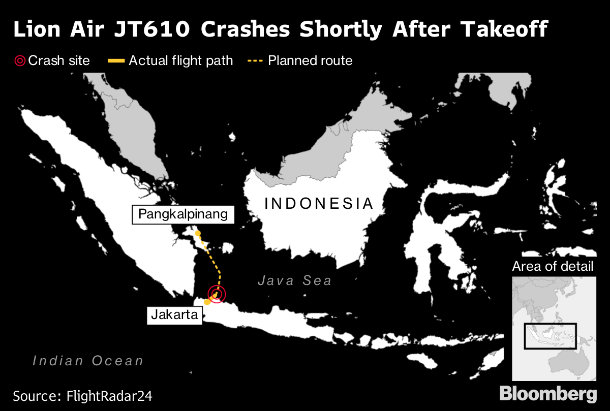 Boeing Jet Goes Down With 189 People in First 737 Max Crash ...