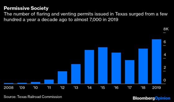 Texas Vents at France, Fake Newsand the Woke