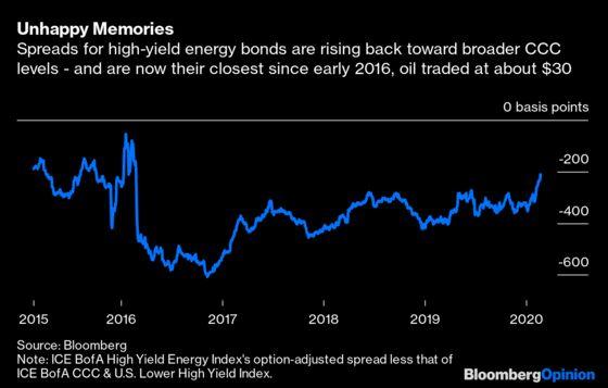 Coronavirus Sickens an Ailing Energy Bond Market