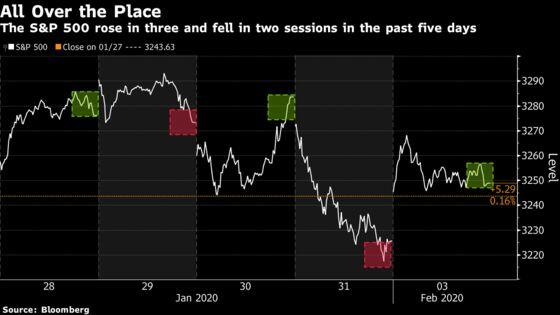 U.S. Stock Futures Slip With Alphabet as Iowa Results Awaited