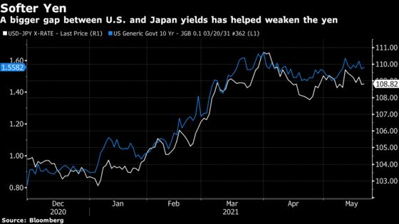 Bucking Global Inflation Trend May Boost Japan's Ailing Economy