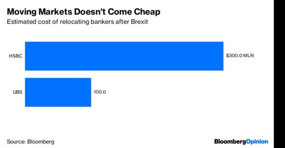 A Chequers Brexit Won't Help the Banks