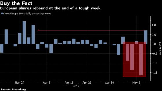 European Stocks Defy Trade Storm Clouds