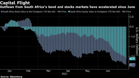 South African Rand Becomes Currency to Short Amid Turmoil