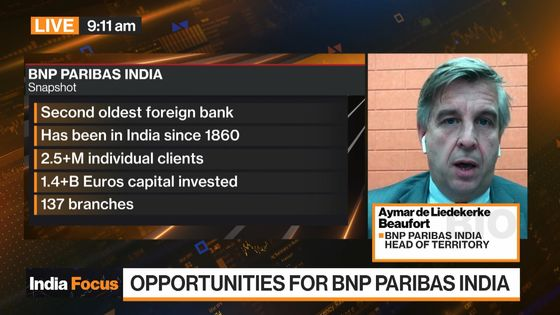 Investors Can Diversify China Risk With India, Says BNP Paribas Executive