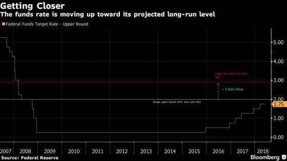 Fed Day Redux: What Powell Answered and What We Want to Know