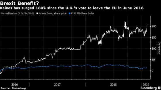 Brexit's Not Bad for Everyone. Just Ask This U.K. IT Firm