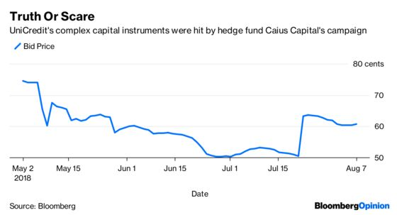 Hedge Fund's Italian Raid Leaves Us In the Dark