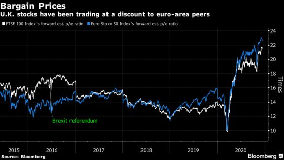 Why Traders Are Taking a No-Deal Brexit Threat In Their Stride