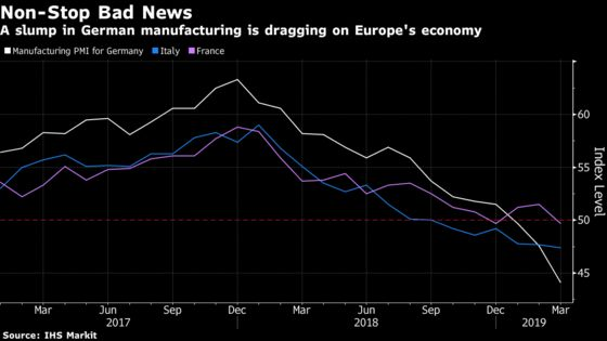 Renaissance or Reprieve? The Global Economy Sends Mixed Signals