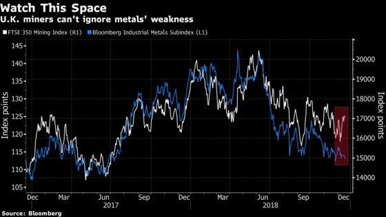 Five Themes to Watch for European Miners After Humbling Year