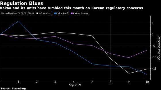 Kakao Empire Loses $16 Billion as Korea Steps Up Crackdown