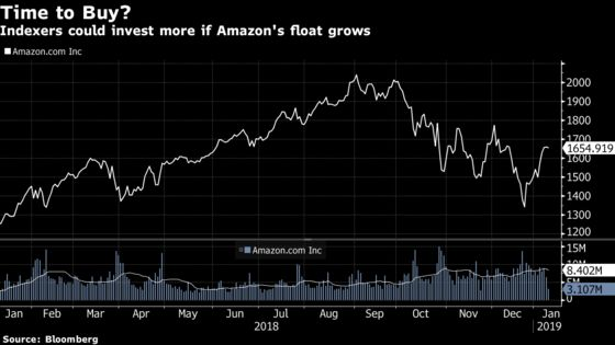 The Wonky Reason the Bezos Divorce Could Shake Up Stock Indexes