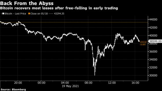Markets' Frothy Edge Rattled in Rough Day for Bets on Innovation