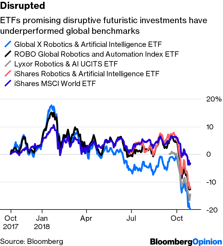 Our Robot Overlords Couldn't Handle a Trade War - Bloomberg