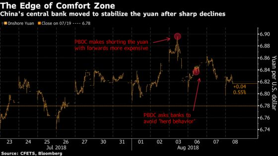 Yuan Gives Up Gains, Stocks Slide as China Pushes for Stability