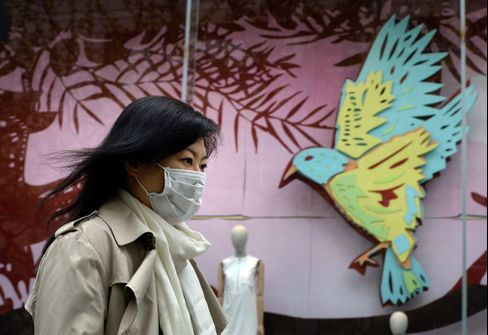 H7N9 in China