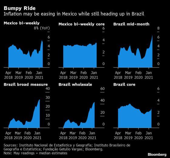 Merkel's Twilight Months Cloud German Crisis Rebound: Eco Week