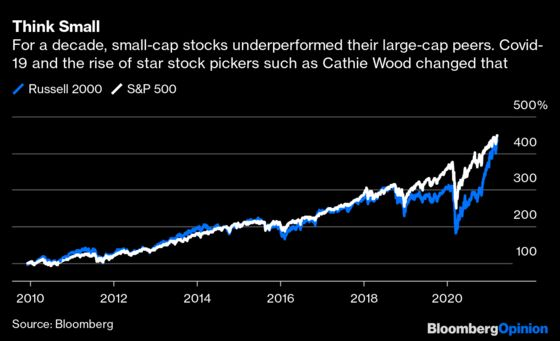 Cathie Wood Is Actively Displacing Those PassiveNasdaq Whales