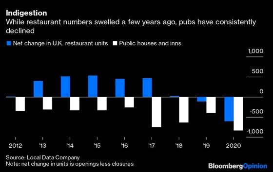 Cheers! There's Life in the British Boozer Yet