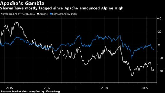 In World's Top Oil Play, a Driller Bets Big on Gas Liquids