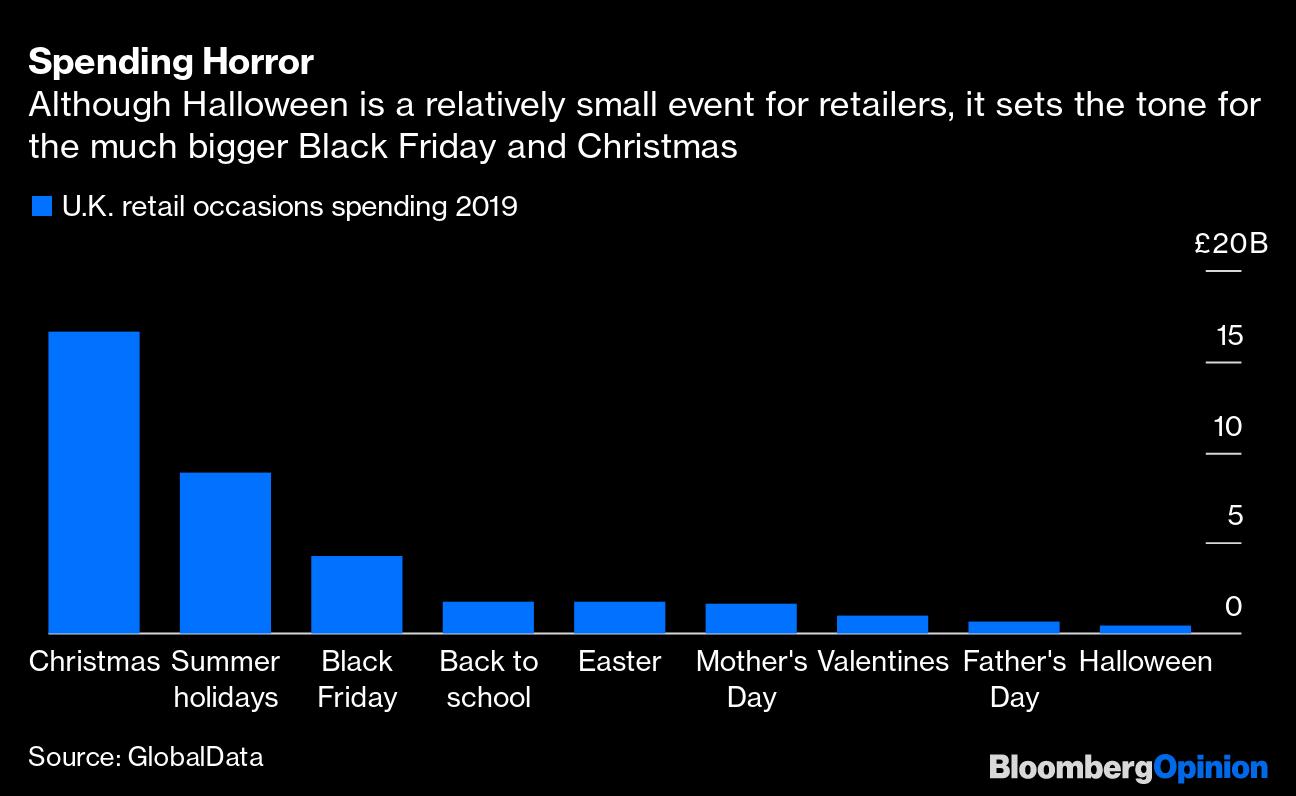 Coronavirus Will U K S New Lockdowns Steal Christmas This Year Bloomberg
