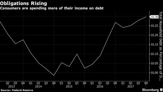 U.S. Consumers Are Getting Deeper in Debt, BofA's Athanasia Says