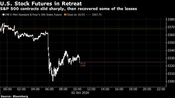 Traders Warn of Market Volatility as Trump Tests Positive
