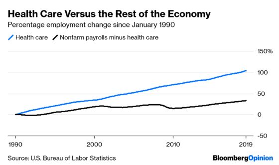 Don't Cheer for the Health-Care Hiring Boom