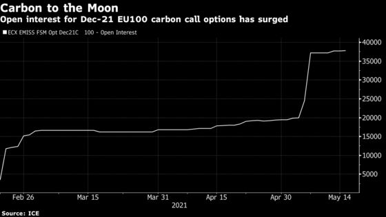 BOE's Breeden Says Banks Unprepared for $150 Carbon Price