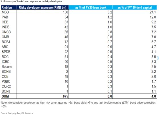 A Global Equity Trader's Guide for China Evergrande Debt Crisis
