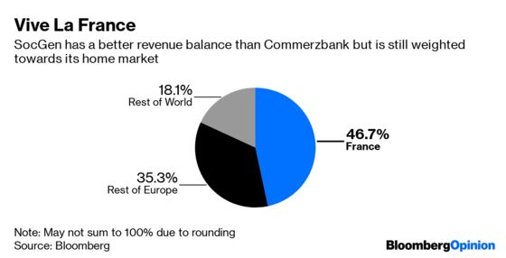 How to Build a European Banking Champion